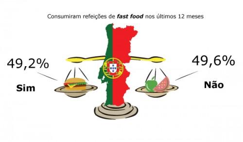 Infografia-Fast-Food.jpg
