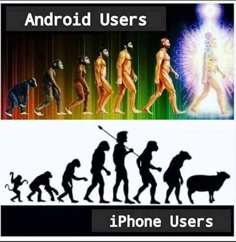 Android user vs ipone users