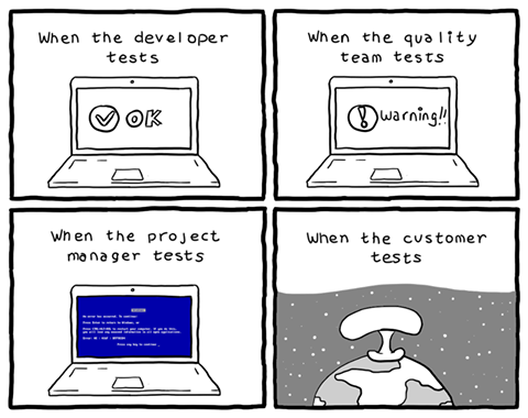software_testing.png